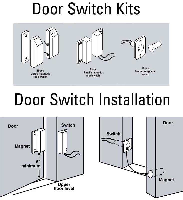 Door Switch Installtion main rv windows door jamb switch wiring diagram at bakdesigns.co